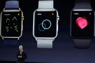 Apple Watch – Closer
