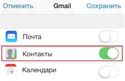 контакты в gmail