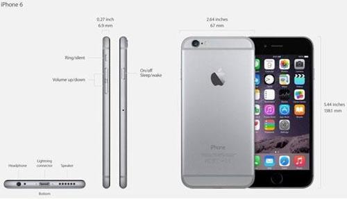 Габариты iphone 6, схема