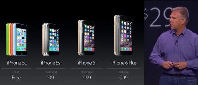 Первые цены на айфоны