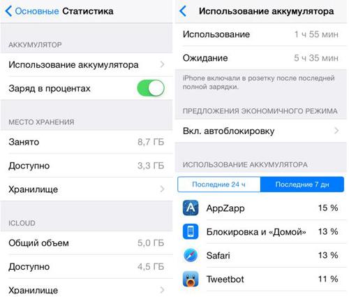 Использования аккумулятора в iphone 6