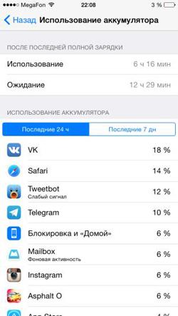 Затраты энергии приложениями соцсетей в ios