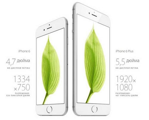 Параметры  iphone 6