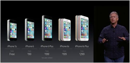Цена последних айфонов