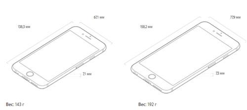 Размеры корпусов apple 6s и 6s plus