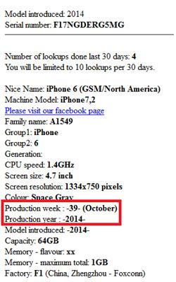 Данные iphone 6