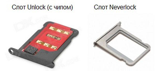 Вид слотов Unlock и Neverlock