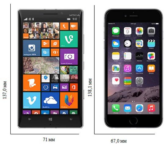 Габаритные размеры Nokia lumia и iPhone_6