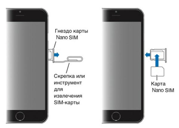 Гнездо для сим-карты на iPhone 6
