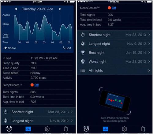 Демонстрация графика сна, построенного с помощью приложения SleepCycle