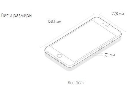 Вес и размеры iPhone 6 Plus