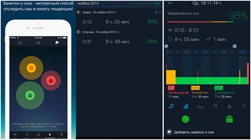 Приложение SleepBetter ведет статистика сна