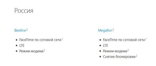 Телефонные компании, поддерживающие сервис Apple