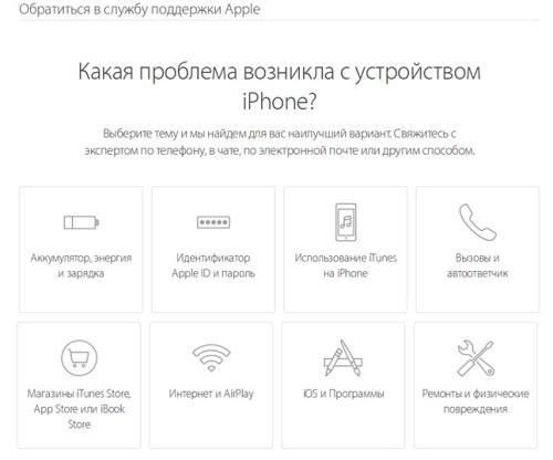 Список проблем. возможных у устройства iPhone