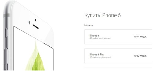 Цены на iPhone 6 и iPhone 6 Plus в Китае