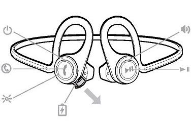 Схема расположения кнопок для управления на наушниках BackBeat Fit
