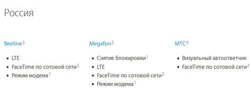 Список официальных операторов в России
