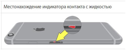 Индикатор контакта с жидкостью