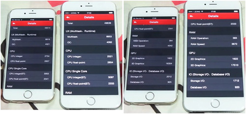 Сравнение результатов теста iPhone 6 и 6+