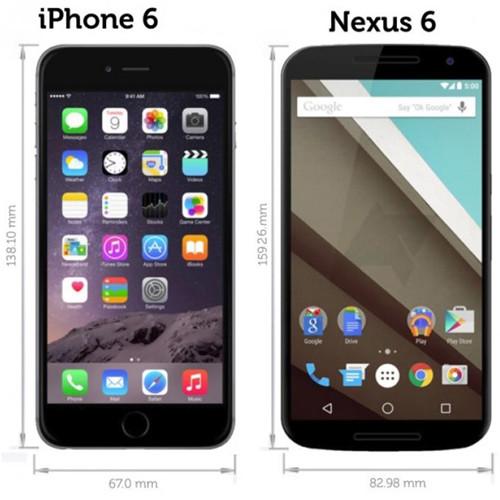 Размеры габаритные iPhone и Nexus