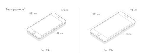 Вес и габариты IPhone 6 и iPhone 6+