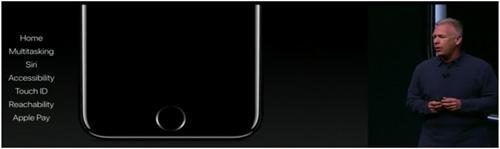 Возможности кнопки Home в новом айфоне