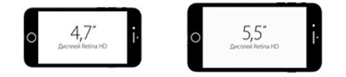 Диагонали iphone 7