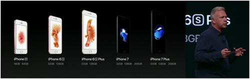 Модели iphone 2015-2016