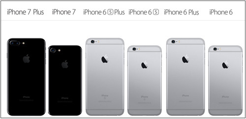 Айфон 6, 6 плюс, 7, 7 плюс, 6с и 6с плюс