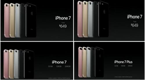 Цены на модели iPhone 7