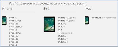 ios 10 совместима с устройствами apple
