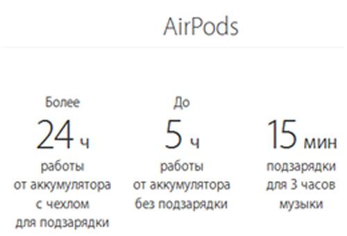 Время работы AirPods