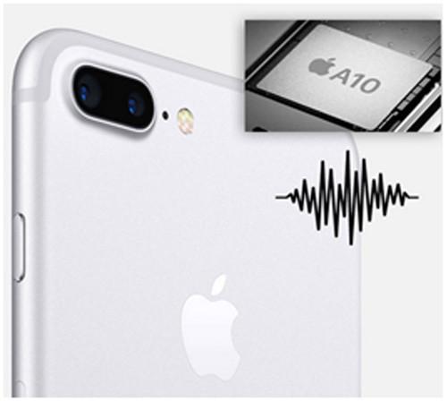 iPhone и процессор