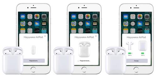 Подключаем AirPods к iPhone 7