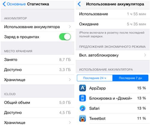 Меню iPhone - статистика